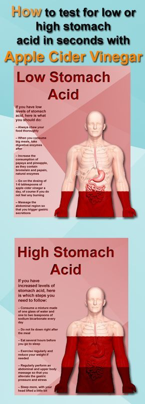 How To Test For Low or High Stomach Acid in Seconds With Apple Cider Vinegar
