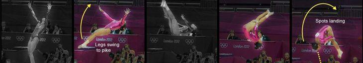 Gabby Douglas dismount.  Amazing.