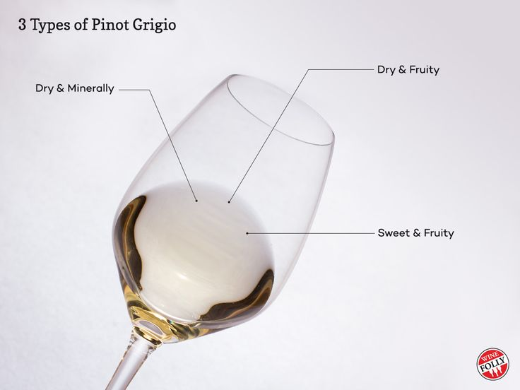 There is 3 main styles of Pinot Grigio.  Find out what they are: http://winefolly.com/review/3-types-pinot-grigio/