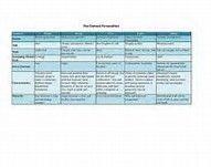 chinese medicine healig chart - Bing Images