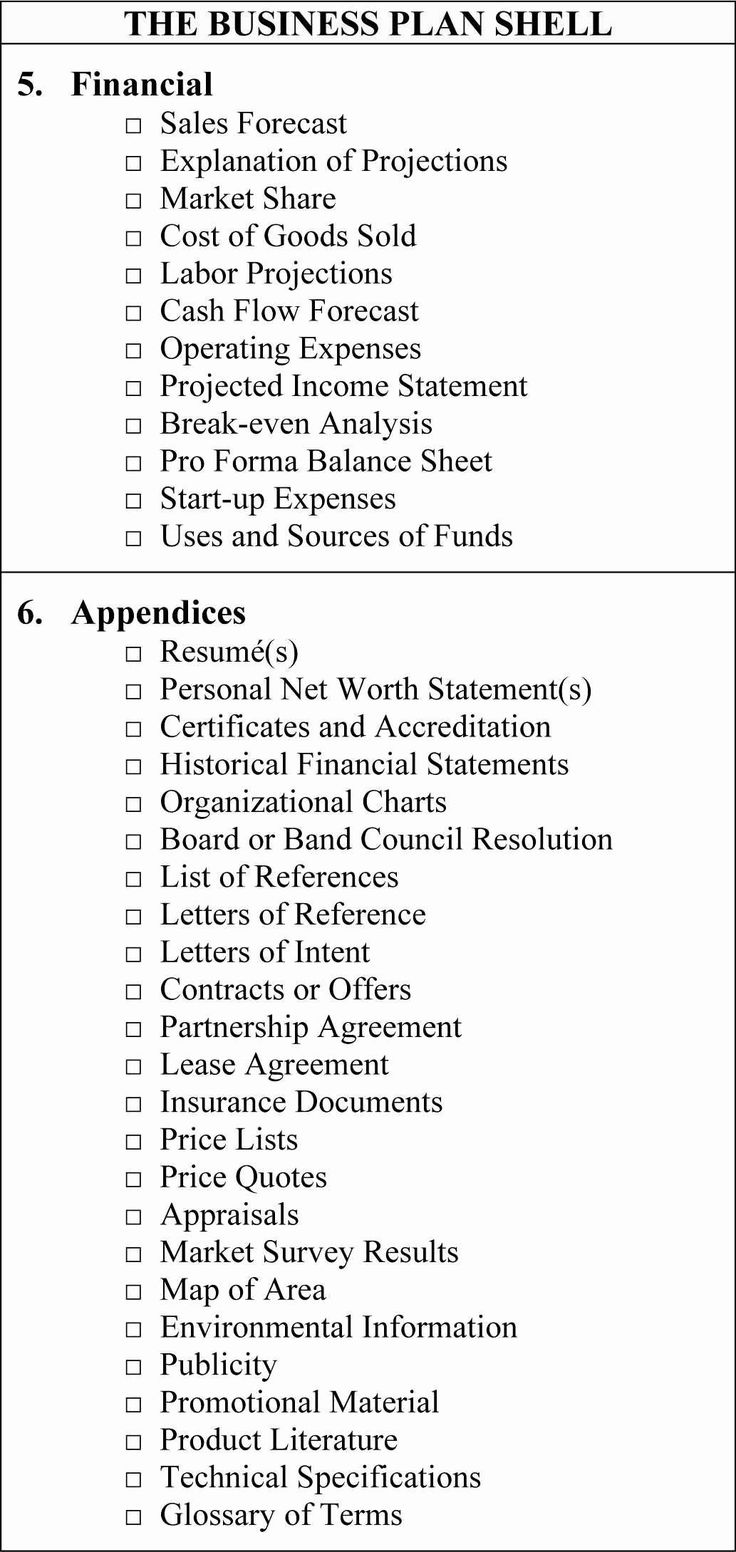 Sample Cash Flow Statement for Startup Business in 2020