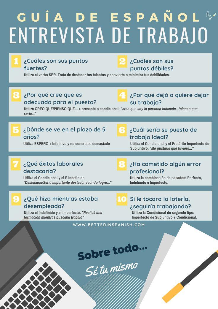 Spanish Learning Tips Website Spanish Worksheets, Spanish Vocabulary, Spanish Language Learning, Teaching Spanish, Learn To Speak Spanish, Learn Spanish Online, Spanish Songs, Spanish Lessons, Learning Apps