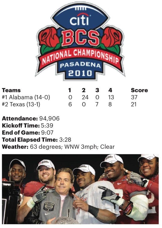 2010 BCS Championship Alabama 37 Texas 21 #NationalChampionship #BCSChampionship #Alabama #RollTide #Bama #BuiltByBama #RTR #CrimsonTide #RammerJammer