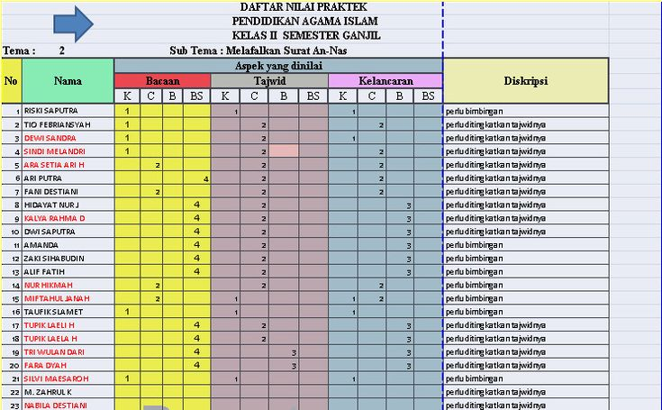 (Blogedukasi) Software Nilai PAI 1 - 6 Aplikasi Excel Free Download [Dokumen Pendidikan]