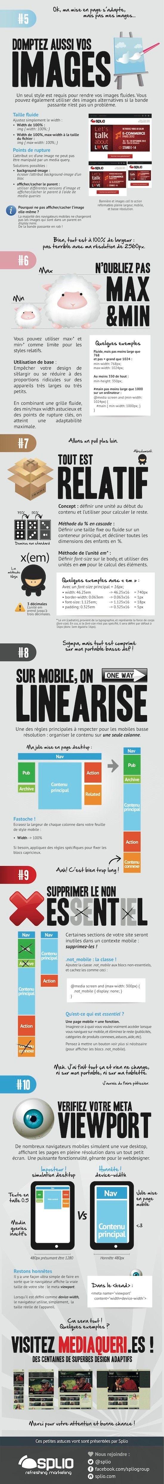 10 conseils en Responsive Web Design // 2012 // Partie 2