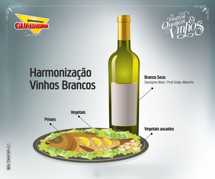 Harmonização com sauvignon blanc