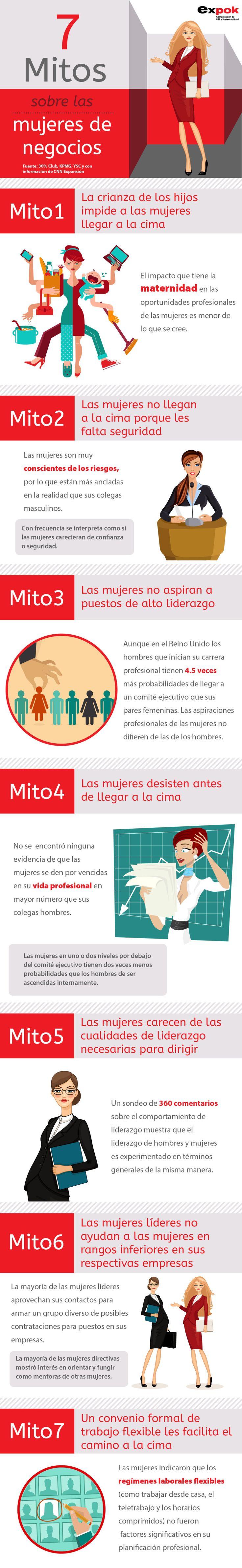 Mitos sobre las mujeres en los negocios