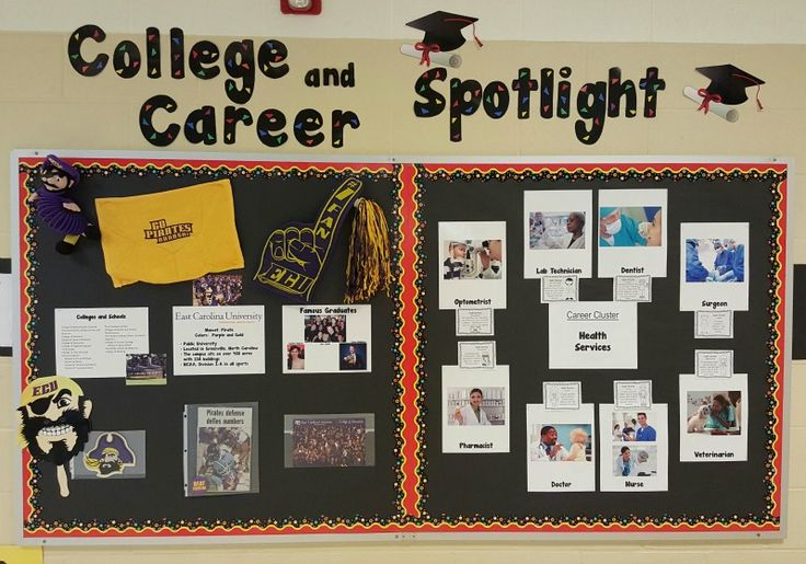 College and Career Readiness Savvy School Counselor