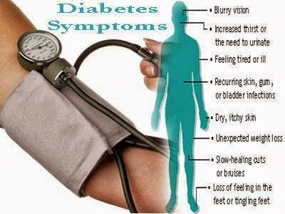 The Best Method To Cure Diabetes Naturally
