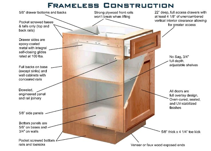 532 Best Walt S Cabinet Ideas Images On Pinterest Kitchen Kitchen Cabinets And Building Cabinets