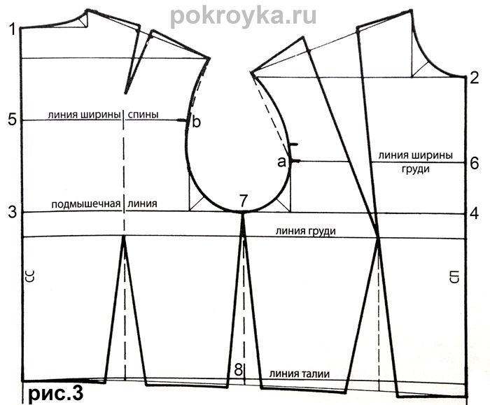 Basic bodice pattern freeform and sleeves with a small okatompokroyka.ru lessons tailoring   pokroyka.ru-cutting and sewing lessons