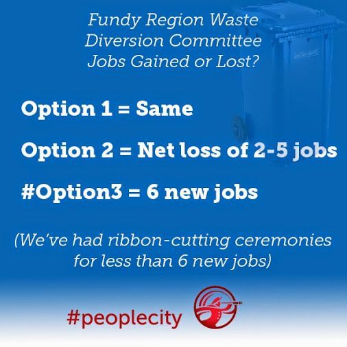 The deets on jobs related to the 3 waste management options: Option 1: Same…