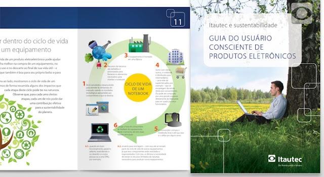 Guia Sustentabilidade