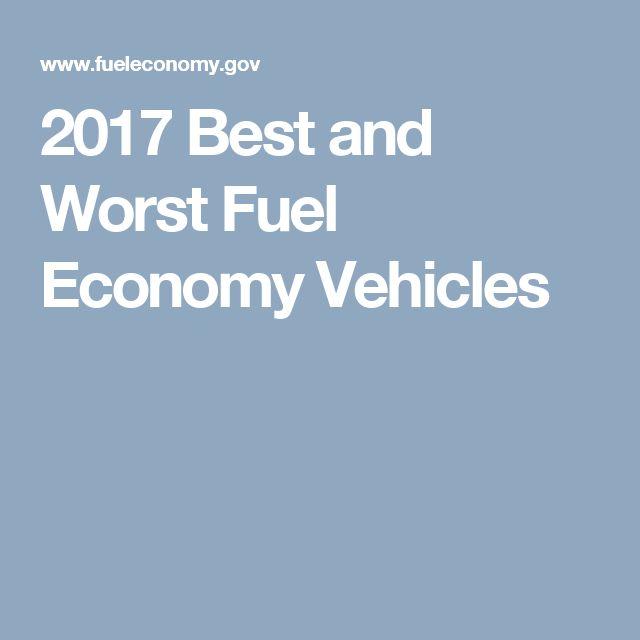 2017 Best and Worst Fuel Economy Vehicles