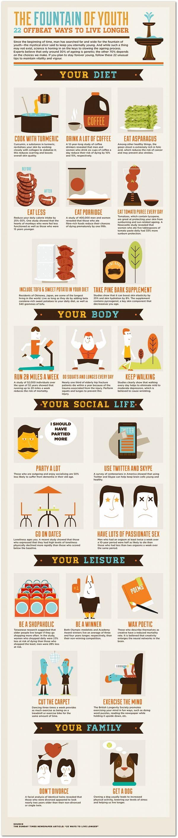 22 ways to live longer