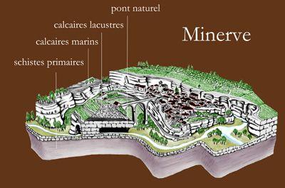 http://www.art-du-terroir.com/images/minerve.jpg