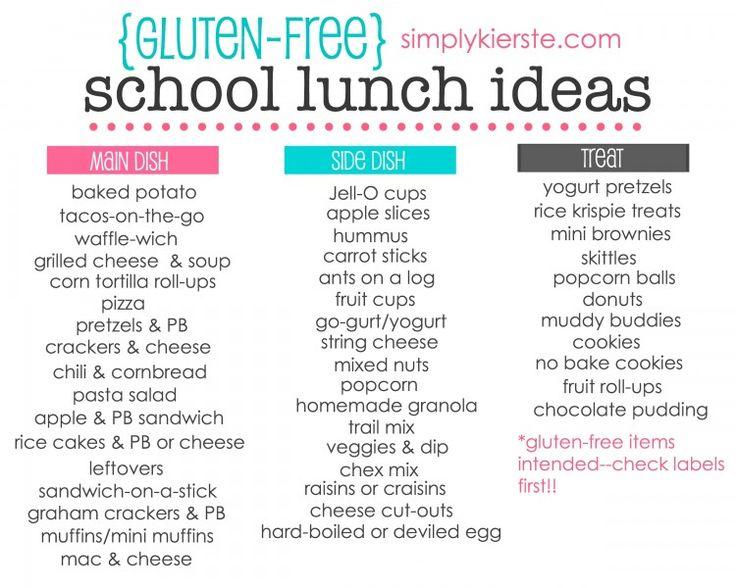 Gluten Free School Lunch Ideas   simplykierste.com
