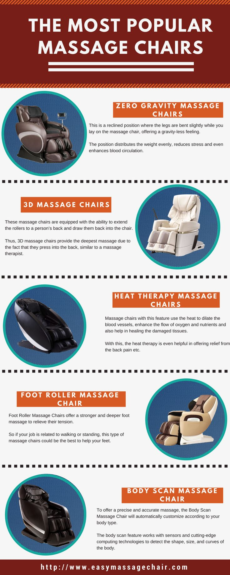 'Easy Massage Chair'- the online hub to obtain the best-quality massage chairs at the cheapest prices. We deliver products that satisfy the needs of your body and never pose any burden on your pockets.  Get free shipping and free returns with 100% money guarantee. 'Easy Massage Chair'- the place to obtain the most profitable deals.