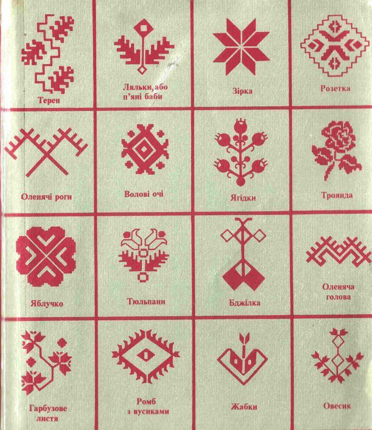 Символіка поліської орнаментики