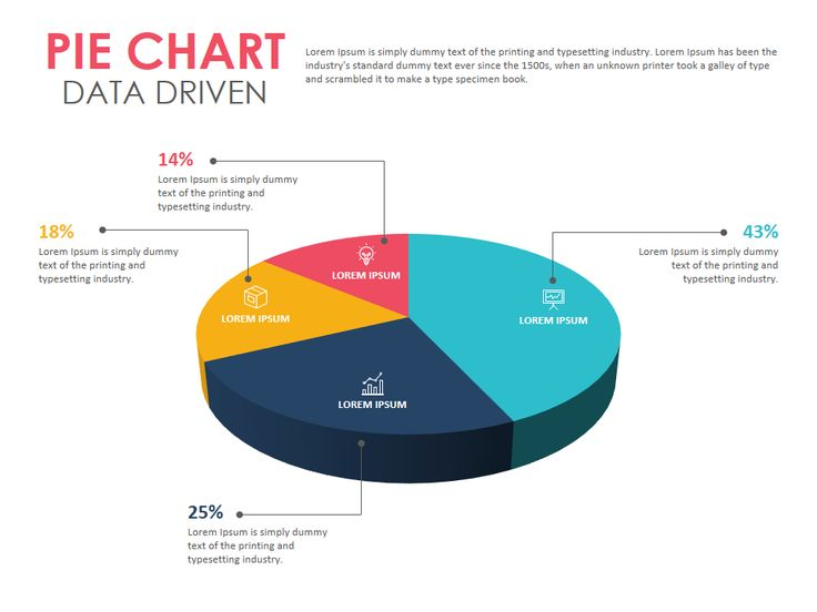 Best Charts And Data Powerpoint Slides Images On