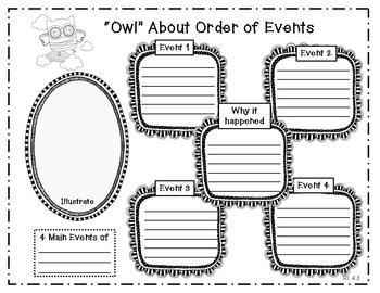 Owl Themed Common Core Reading Informational Text Graphic