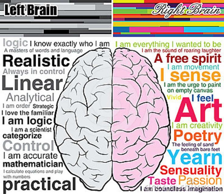 The left brain always sounds dull... but then again, the right brain sounds very obtrusive and stressful to me... #proudleftbrain