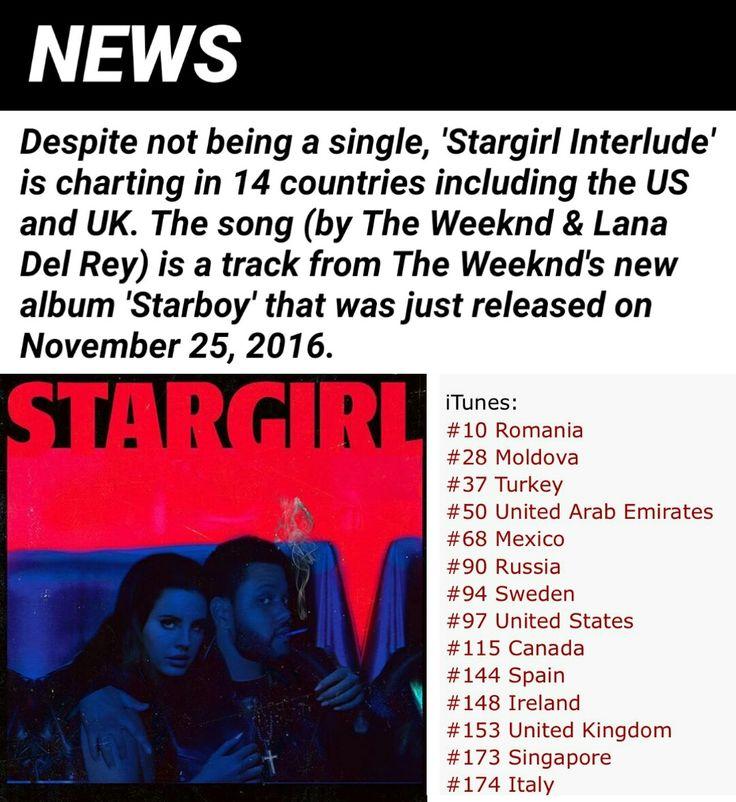 The Weeknd ft. Lana Del Rey #LDR #Stargirl_Interlude #news