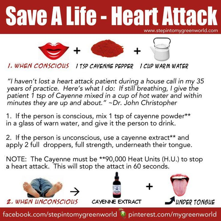 Natural Cures Not Medicine: How To Use Cayenne Pepper To Stop A Heart Attack
