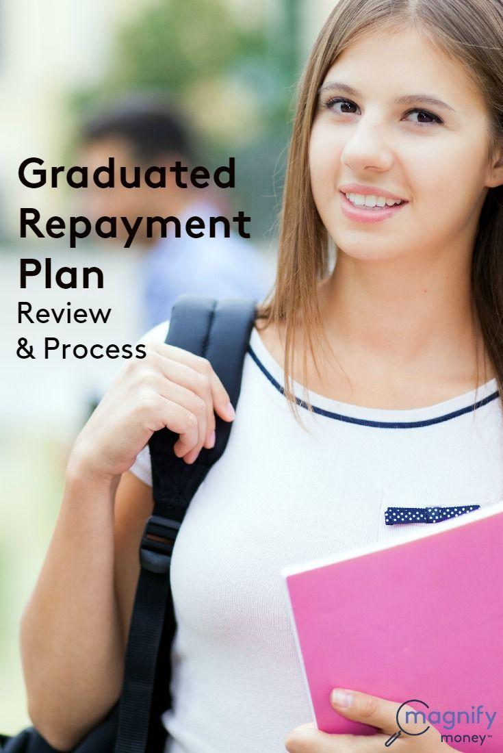 Best options for refinancing student loans