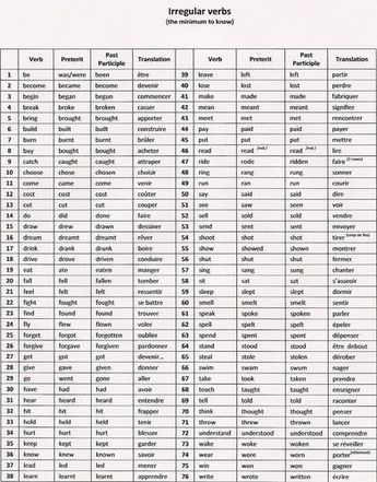 Verbes Irreguliers Anglais Word Search Puzzle Words Journal