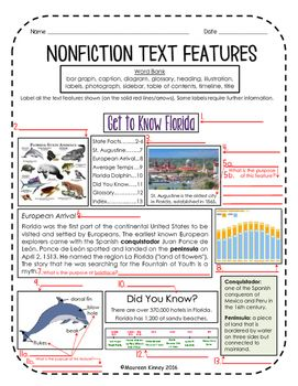 how to write nonfiction feature