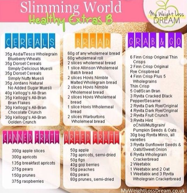 Slimming World healthy extra bs