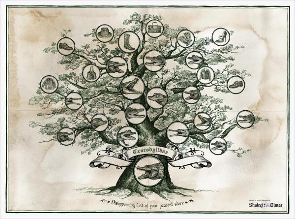 CROCODILE FAMILY TREE, Newspaper, Team/y&r, Khaleej Times, Print ...