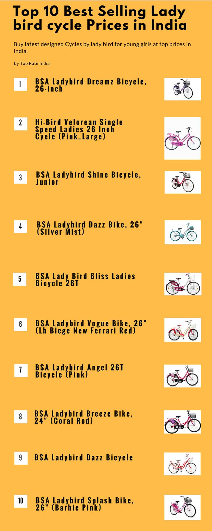 Buy latest designed Cycles by lady bird for young girls at top prices in India. For more visite our Website : http://toprateindia.com/lady-bird-cycle/