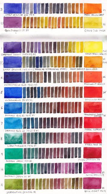 Jane Blundell: Designing my palette