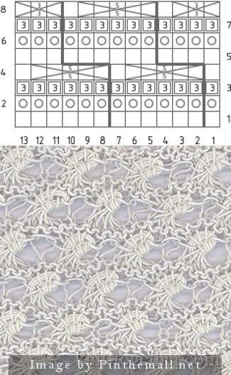 """""""Seafoam #Knitting #Stitch - I found this remarkable lace stitch awhile ago, but now have this link which gives you the chart needed to make it along with clear explanations of how to form the stitches."""" #KnittingGuru http://www.KnittingGuruDesigns.blogspot.com http://www.pinterest.com/KnittingGuru"""