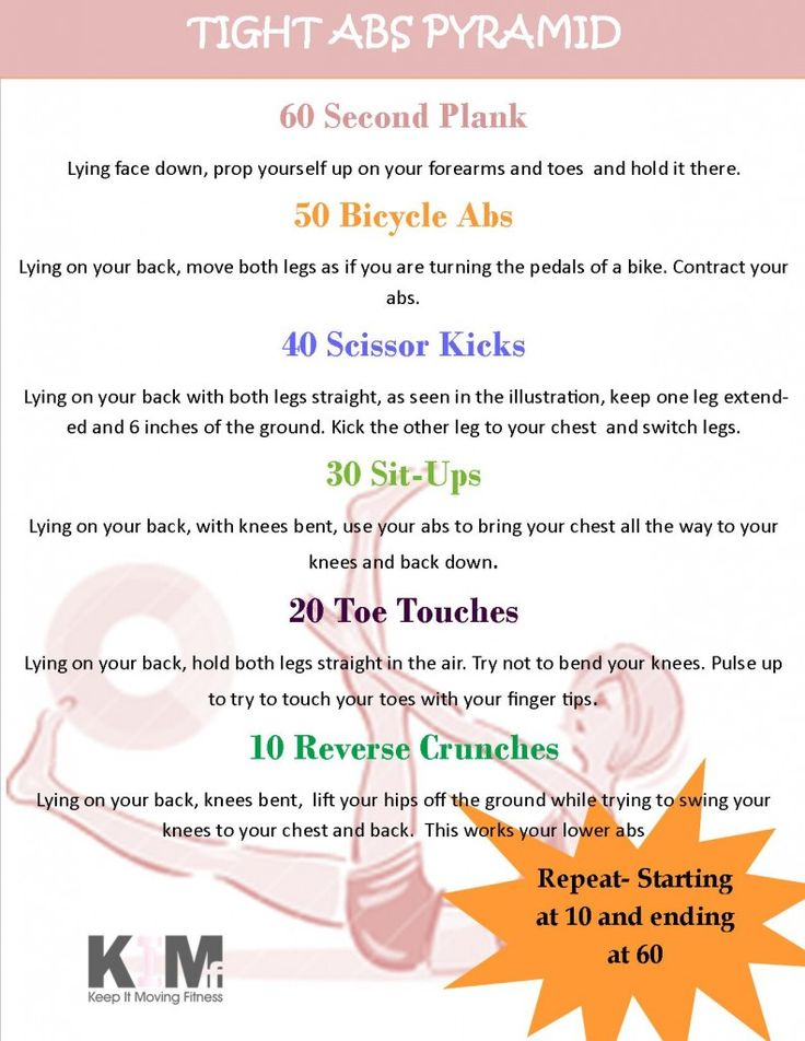 tight abs pyramid - Keep it moving fitness Free printable workouts