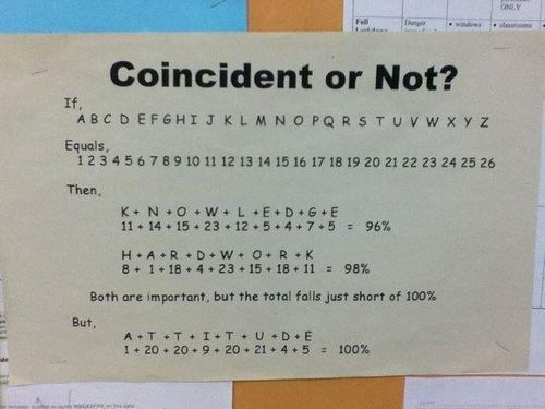 Blows your mind! But coincident (i think not), this is true!!