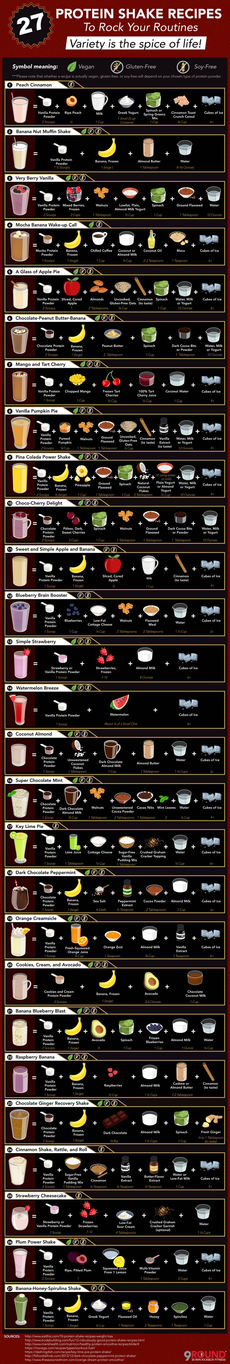 Protein Shake Recipes Dont forget to like A World Of Intriguing Ideas on facebook Protein shakes a great muscle fuel…