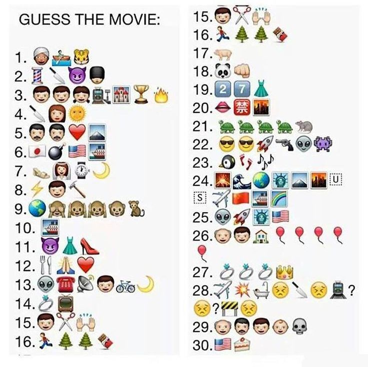 Emoji Movie Titles Can You Name Them All Geekin Out Guess The