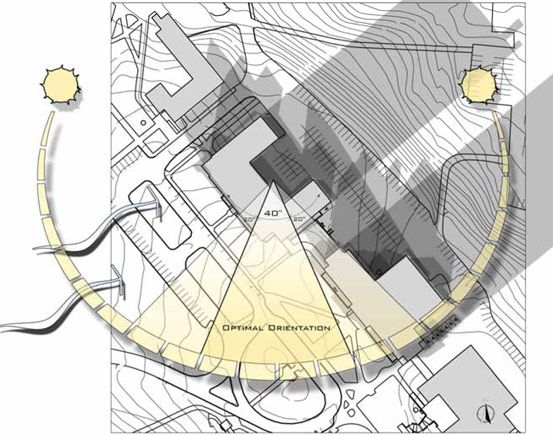 Best 25 sun diagram ideas on pinterest sections for How to read construction site plans