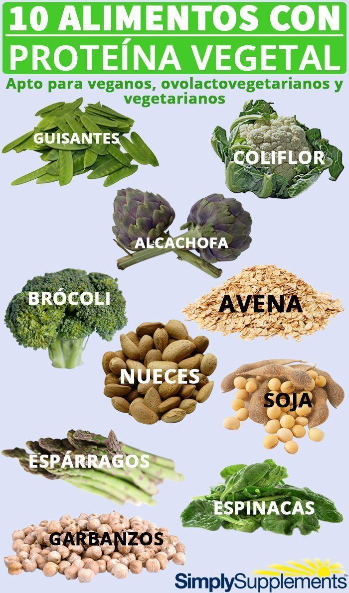 vegetales que contengan proteinas