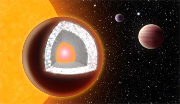 Representación artística de un planeta hecho de diamante