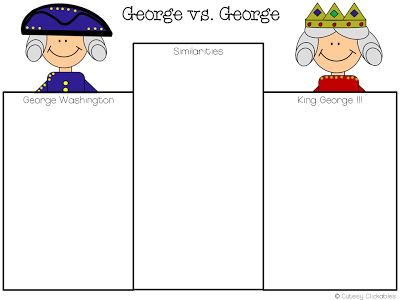 George vs George~ The American Revolution Seen from Both Sides {Must Read Mentor Text}