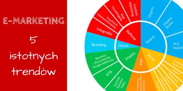 Wskazujemy 5 trendów, które wg nas będą szczególnie istotne w tym roku. bit.ly/trendy-emarketing