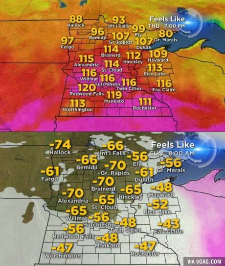 What a difference six months makes in Minnesota.