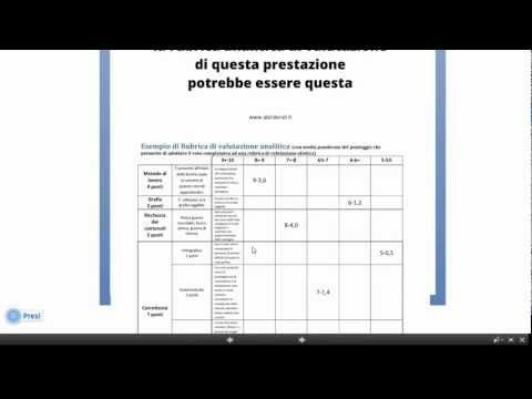 Cooperative learning 3 - YouTube