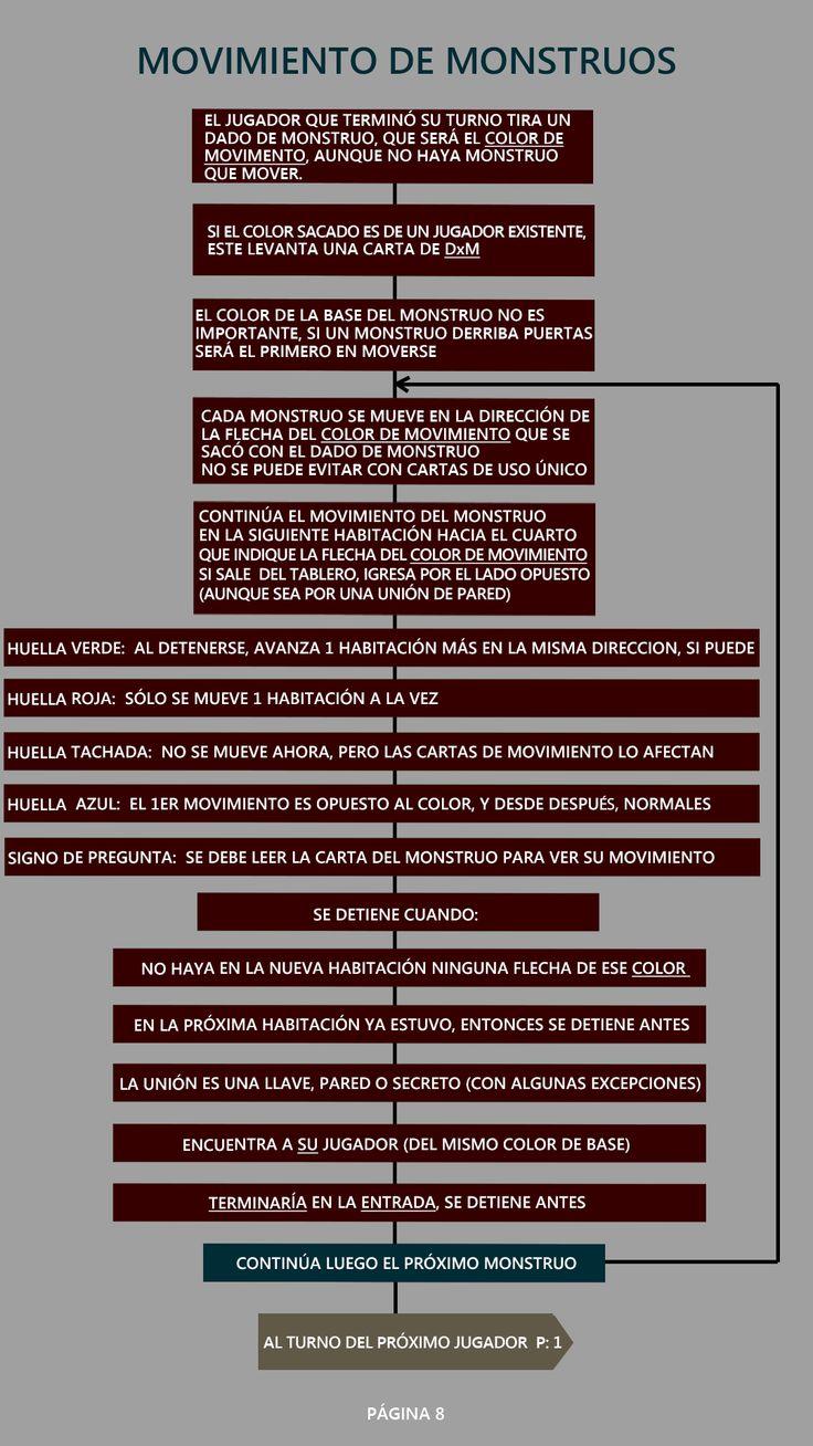 munchkin quest reglas hoja 8