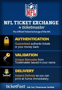 NFL Tickets.. Dad's Birthday?