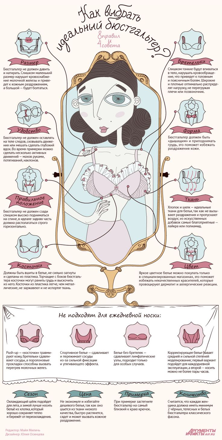 Как выбрать идеальный бюстгальтер? Инфографика | Секреты красоты | Здоровье | Аргументы и Факты